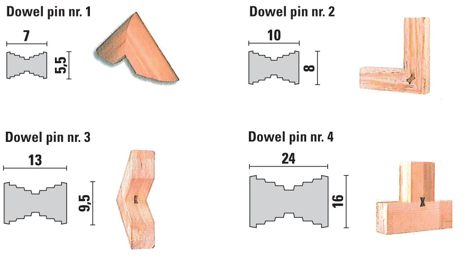 joints hoffman, dowel pin hoffman, dovetail dowel pins